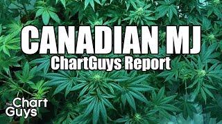 Canadian Marijuana Stocks Technical Analysis Chart 11/17/2017 by ChartGuys.com 2017 Video