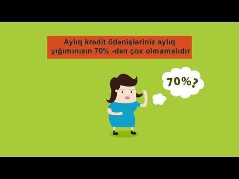 Düşün, Borc Al! Nə qədər kredit götürməli #BWC2016 Azerbaijan