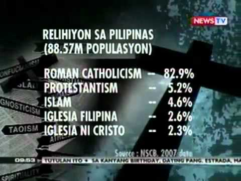 Philippines Being Declared As The Most Religious Country In The - 6 most powerful countries world