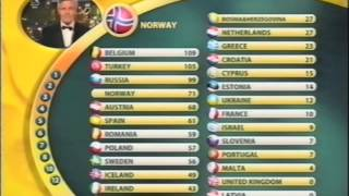 BBC - Eurovision 2003 final - full voting & winning Turkey