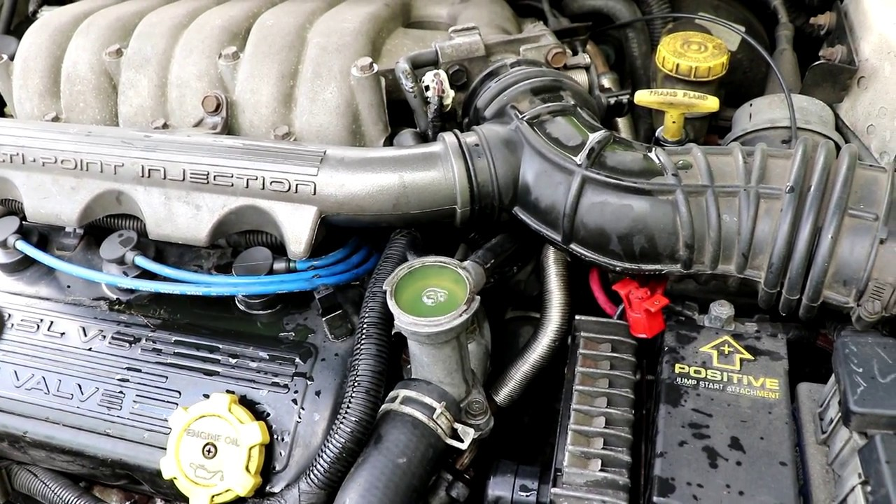 Head Gasket Blown Symptoms