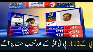 Unofficial Results of PK-112 in EX-FATA