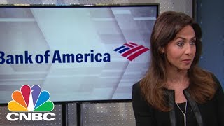 Bank of America Head of Digital Banking: Moving to Mobile | Mad Money | CNBC Video