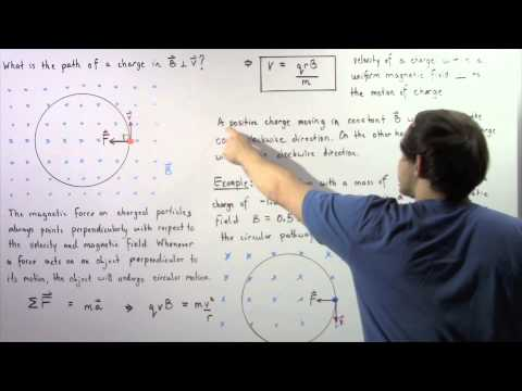 Circular Path Of Charge In Magnetic Field