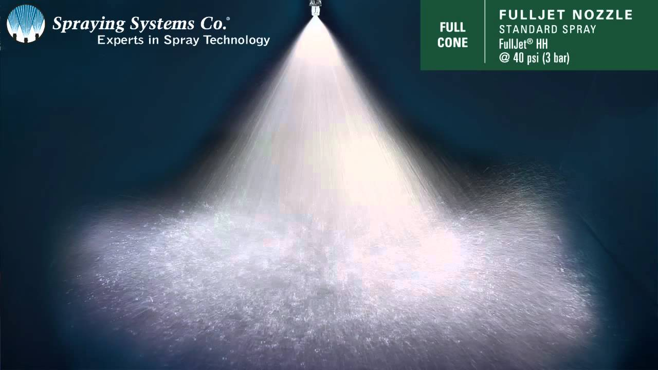 Fulljet 174 Hh Standard Spray Nozzle Pattern Demonstration By