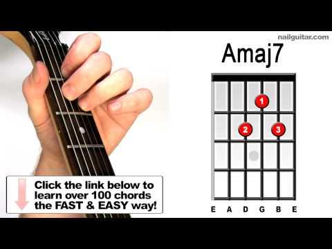 Amaj7 Guitar Chord | ChordsScales