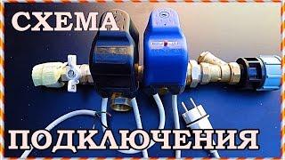 видео Водонапорная станция для дома: установка, инструкция запуска