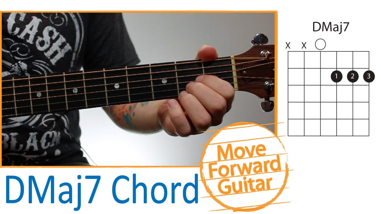 Guitar Chords For Beginners Dmaj7 Youtube