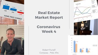 Real Estate Will Lead Recovery from Coronavirus Recession