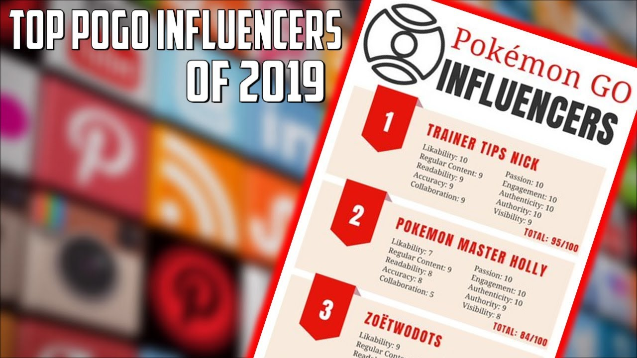 Top 10 Pokemon Go Youtubers of 2019 And Why You Should Watch Them!