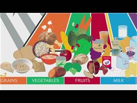 Raw Food Diet Tips : Diet for Longevity