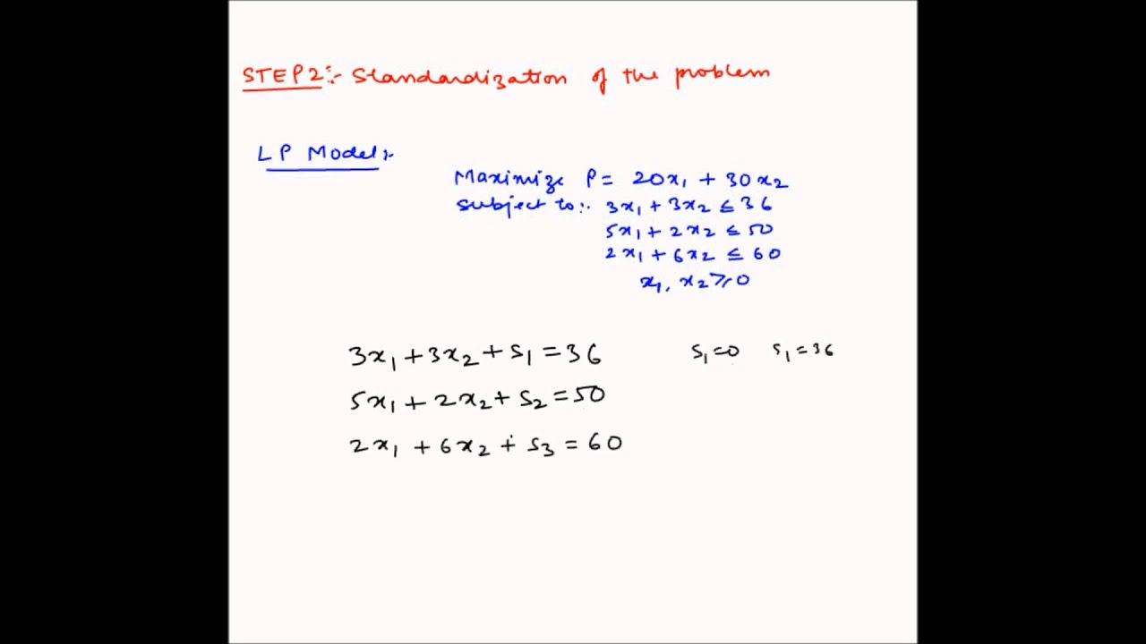 Simplex method - Example 1 - Maximization - Part 1
