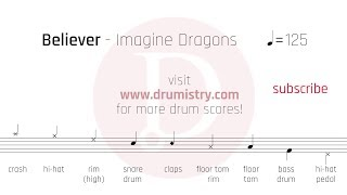 Imagine Dragons - Believer Drum Score
