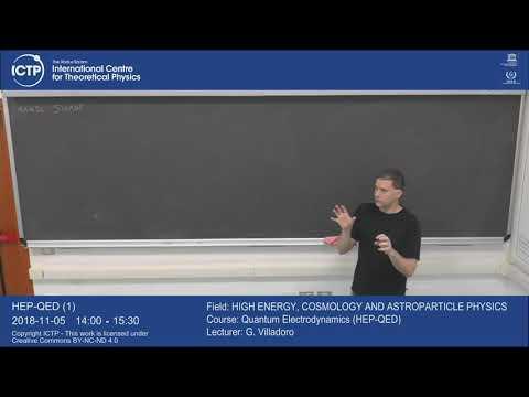 Quantum Electrodynamics (HEP-QED) 1 of 22
