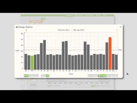 How the Efergy Energy monitor works