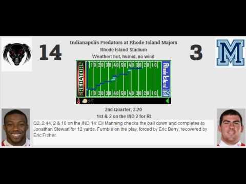 Week 9: Indianapolis Predators (1-7) @ Rhode Island Majors (3-5)