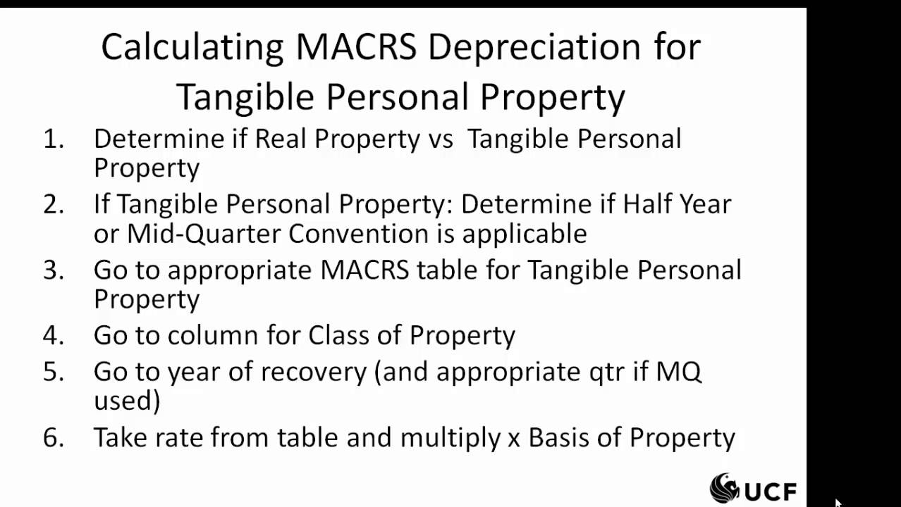tax macrs for tangible personal property 2 of 3 youtube