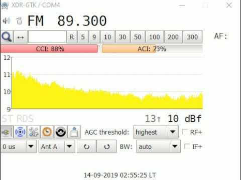 UK FM Tropo