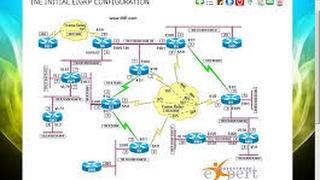 Web IOU install on vmware Step by Step