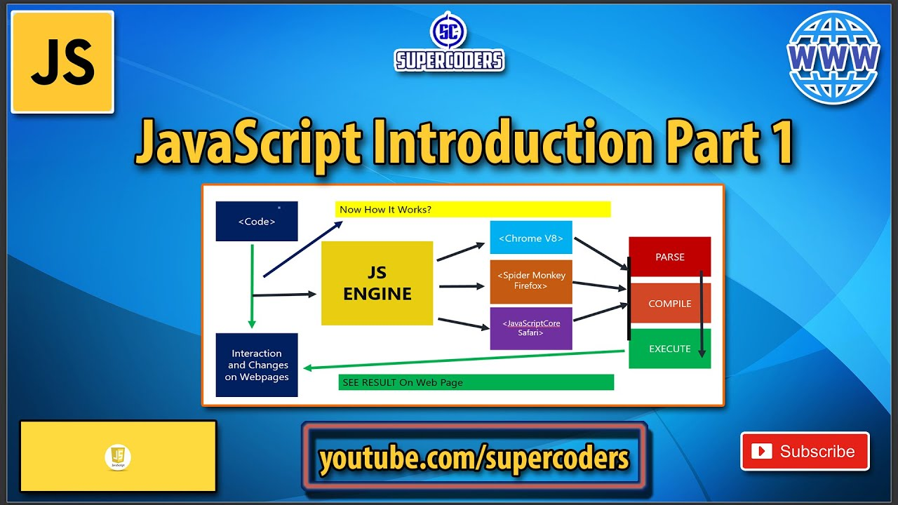 Javascript Introduction    All About Javascript Information