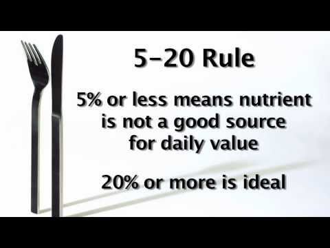 Nutrition Labels 101: What does percentage of daily value mean?