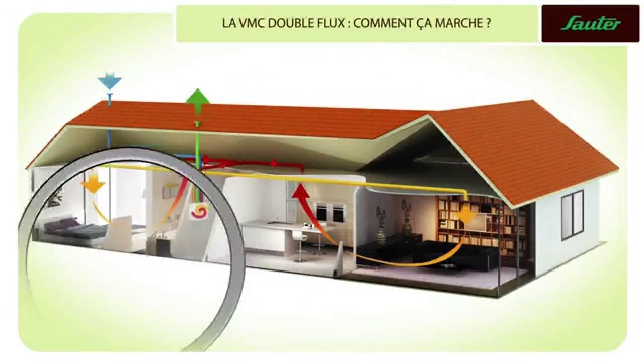 la ventilation m canique contr l e vmc double flux. Black Bedroom Furniture Sets. Home Design Ideas