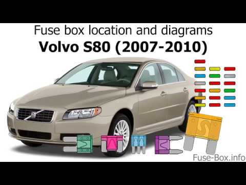 fuse box location and diagrams: volvo s80 (2007-2010) - youtube  youtube