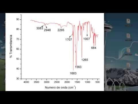 Tutorial: procesamiento de espectros de infrarrojo (IR) en Origin