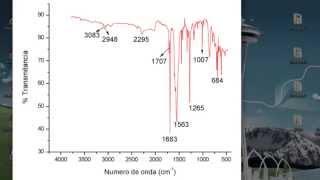 Procesamiento de espectros de infrarrojo en OriginPro 8