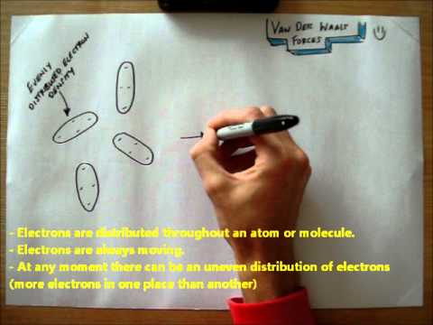 QUICK CHEM 21 - Van der Waals Forces