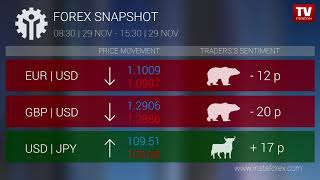 InstaForex tv news: Who earned on Forex 29.11.2019 15:30