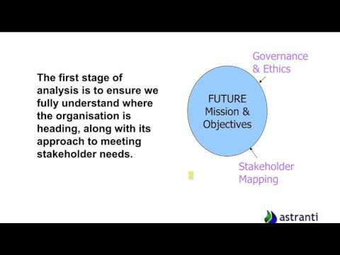 CIMA May 2016 Strategic Case Study - DreemPark - Strategic Analysis Sample video