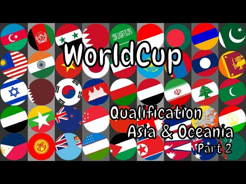 WORLDCUP MARBLE RACE QUALIFICATION ASIA & OCEANIA ROUND 2 SEASON 2