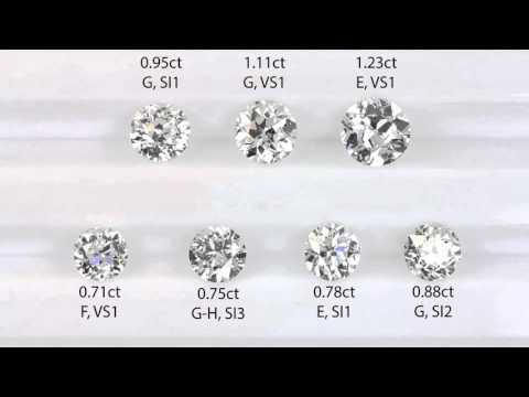 Diamond Cuts For Engagement Rings