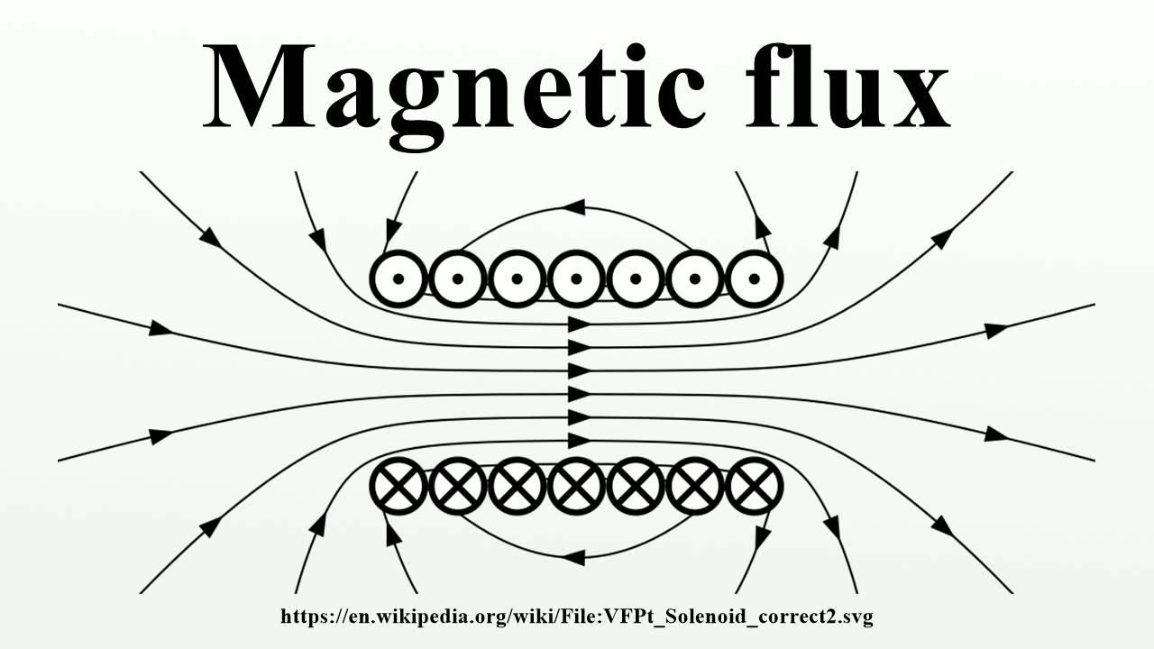 Magnetic flux youtube buycottarizona