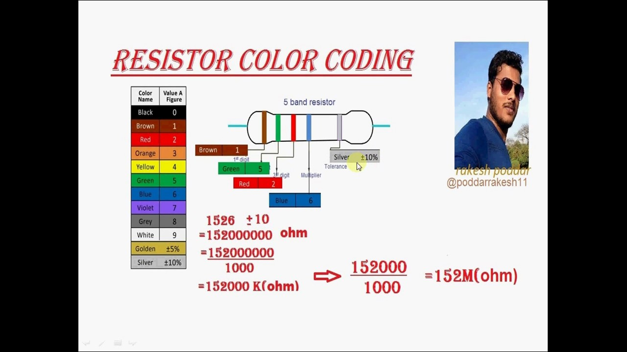 resistor color code guide Am i on the radio activity—resistor color code chart handout 1 resistor color code chart resistors are devices that limit current flow and provide a voltage drop in electrical circuits.