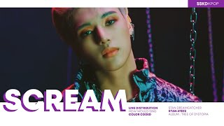 """Baixar How Would ATEEZ Sing """"Scream"""" (Dreamcatcher) 