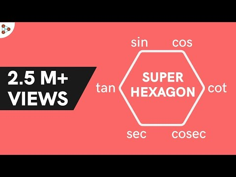 Super Hexagon for Trigonometric Identities