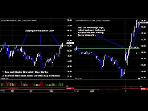 Stock Trading: Trade Recap of GS trade from May 17, 2013
