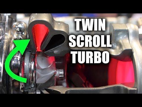 Is Variable Twin Scroll Turbocharging the Answer to Future Turbos?
