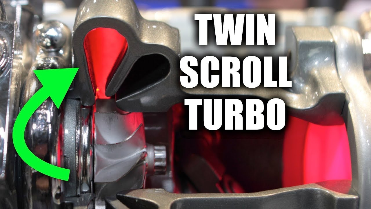 Twin Scroll Turbocharger Explained Youtube 01twinchargertheoryturbocharger Layout Diagram