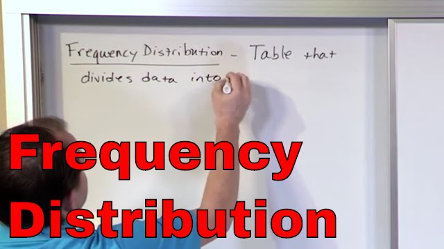 frequency distribution table exercises