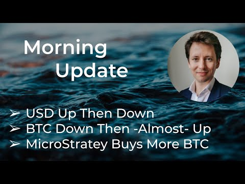 Daily Update – Dec 22nd – Macro + Crypto Markets