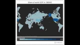 Share of world GDP 1AD to 2008AD