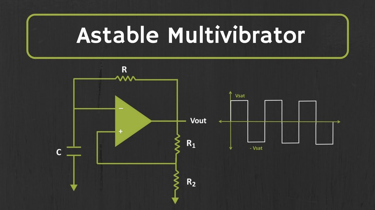 Astable Multivibrator Using Op Amp Explained