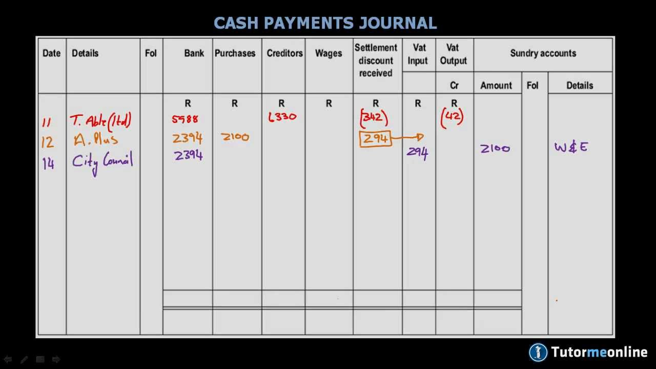 determining vat in the cash payments journal