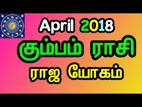 april rasi palan