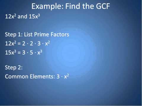 Greatest Common Factor (GCF) of Polynomials (Simplifying Math)