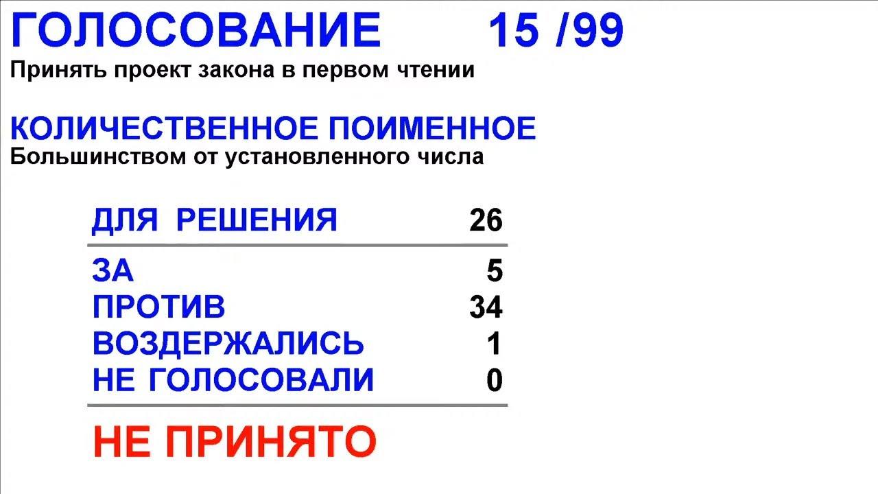 Прямых выборов мэра не будет. Депутаты отклонили законопроект