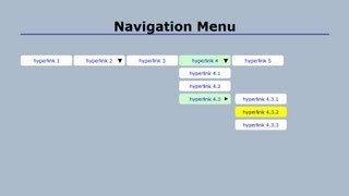 Cascading Drop-down Navigation Menu with CSS (Part 2)